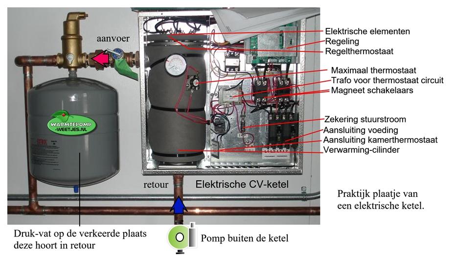 Een Elektrische cv Ketel voor Woning Verwarming