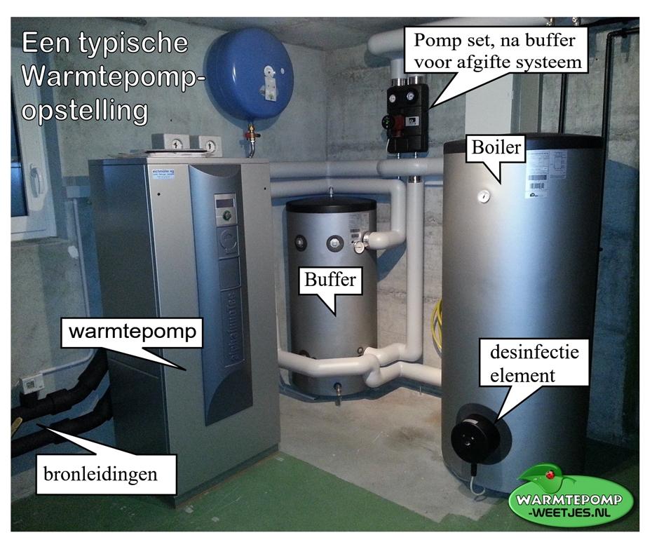 Een typische opstelling van een bodemwater warmtepomp met losse boiler