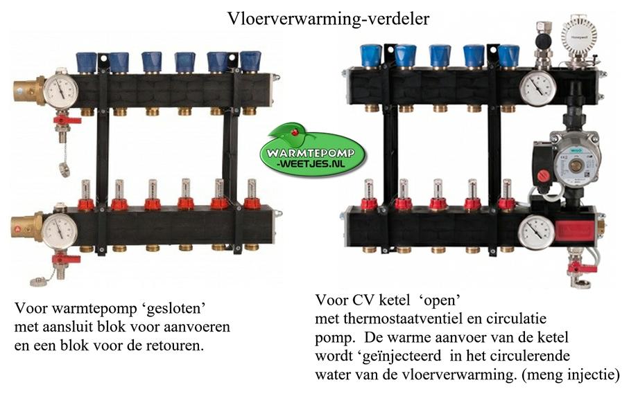 vloerverwarmingsverdeler warmtepomp verschil met cv ketel
