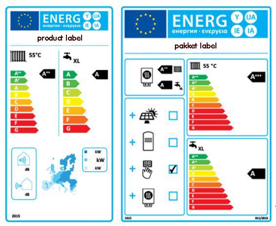 voorbeeld energie label warmtepomp