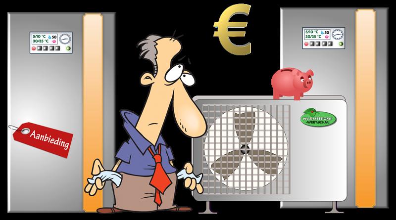 Warmtepomp kosten prijs