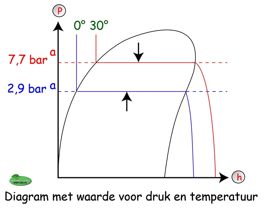 mollier diagram 05
