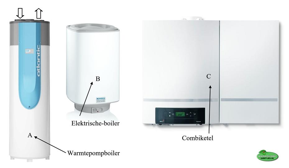 tapwaterboilers warmtepompboilers,  gas en elektrisch