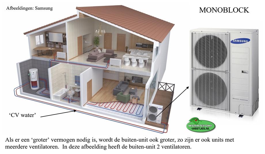 Warmtepomp lucht water nadelen