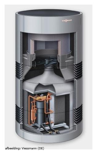 Luchtwater warmtepomp design viessmann