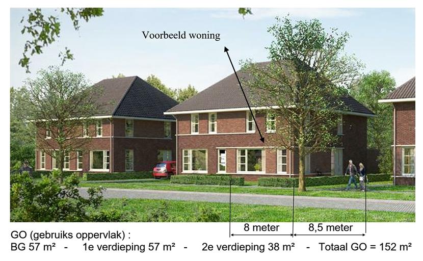 voorbeeld woning warmtepomp vergelijk