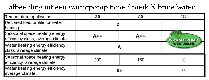 product fiche warmtepomp brine/water voorbeeld