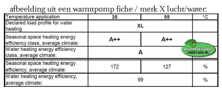 product fiche luchtwater warmtepomp voorbeeld spf