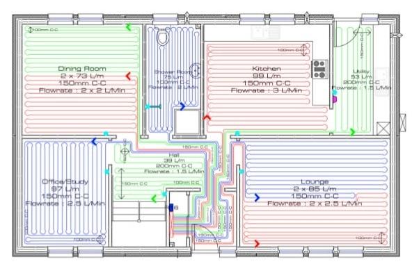Vloerverwarming Laagtemperatuur Systeem Warmtepomp
