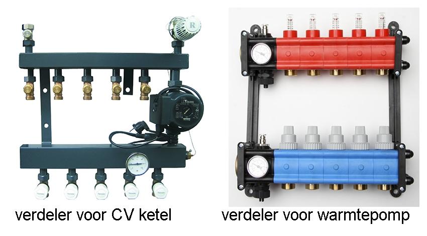 Verdeler verschil vloerverwarming ketel en warmtepomp